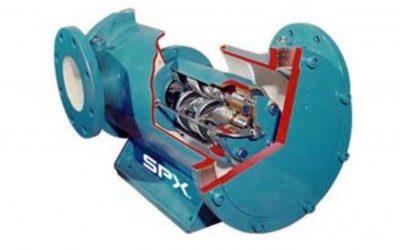 TRIRO Three Screw Pump – E-Range